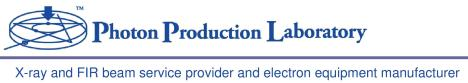 Photon Production Laboratory,Ltd.